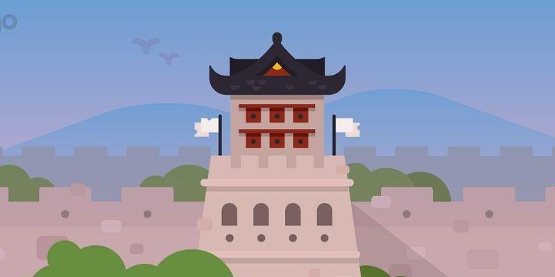 Aprender Chino en Duolingo
